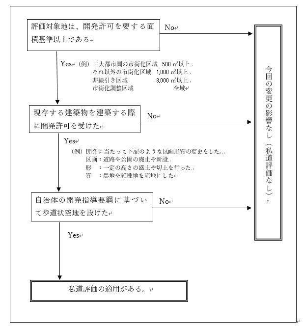hodoujyoukuuchifuro-