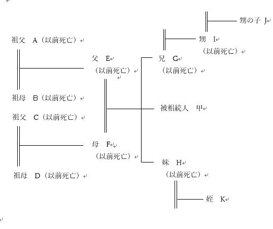 houteisouzoku10