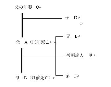 houteisouzoku11