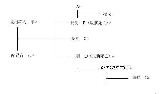 houteisouzoku2