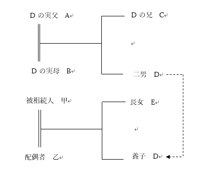 houteisouzoku4