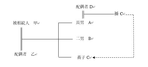 houteisouzoku5