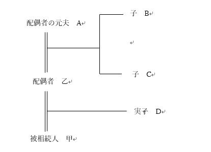 houteisouzoku7