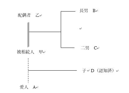 houteisouzoku8