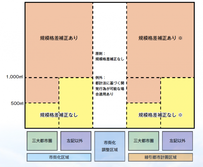 koudaichi1